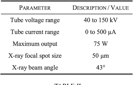 TABLE I SPECIFICATIONS OF THE X-RAY GENERATOR