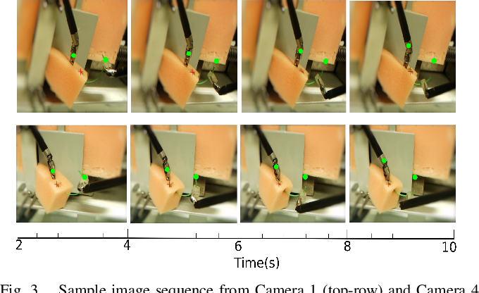Figure 3 for A data-set of piercing needle through deformable objects for Deep Learning from Demonstrations