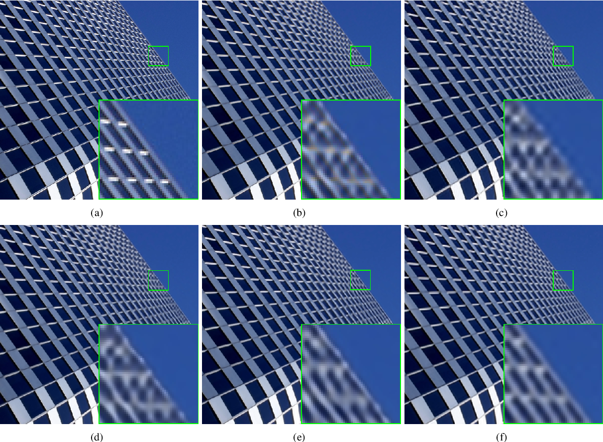 Figure 2 for Learning Hybrid Sparsity Prior for Image Restoration: Where Deep Learning Meets Sparse Coding