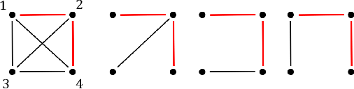 Figure 4 for On the Relationship Between Probabilistic Circuits and Determinantal Point Processes