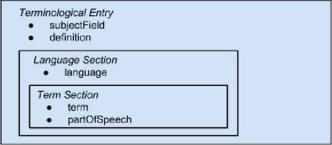 Figure 4 for Méthodes pour la représentation informatisée de données lexicales / Methoden der Speicherung lexikalischer Daten