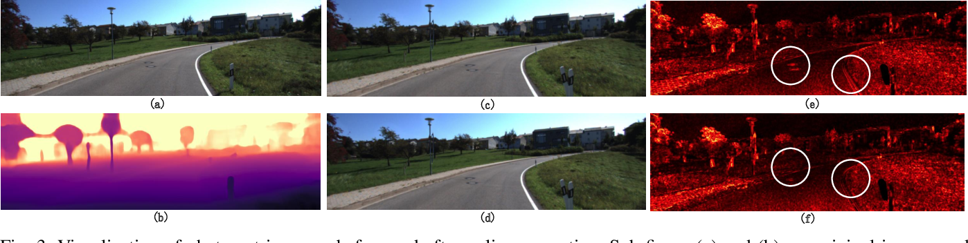 Figure 3 for Deep Online Correction for Monocular Visual Odometry