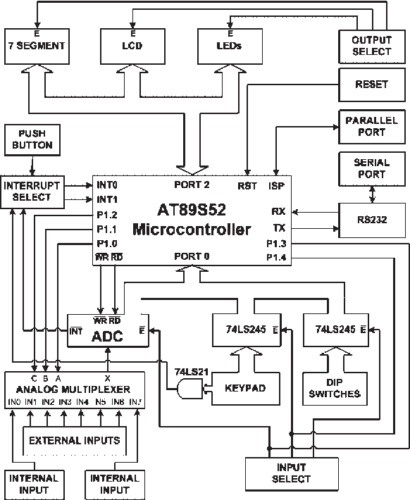 An at89s52 microcontroller based single board computer for teaching figure 2 ccuart Image collections