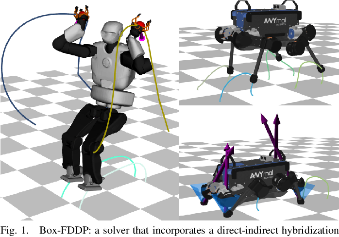 Figure 1 for A Direct-Indirect Hybridization Approach to Control-Limited DDP