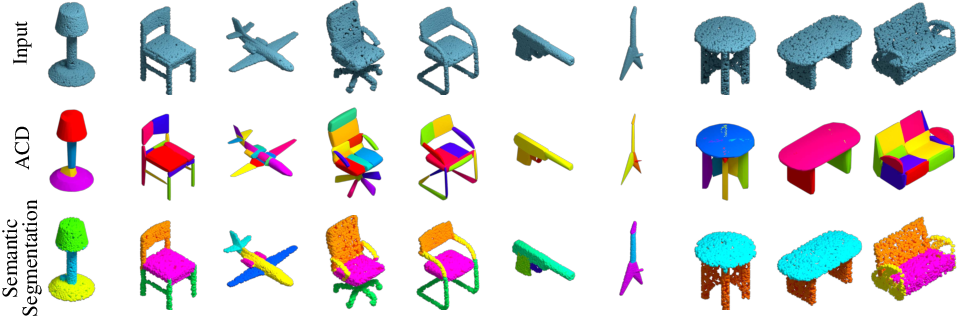 Figure 3 for Label-Efficient Learning on Point Clouds using Approximate Convex Decompositions