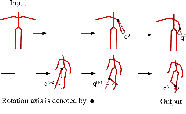 Figure 2 for Neural Kinematic Networks for Unsupervised Motion Retargetting