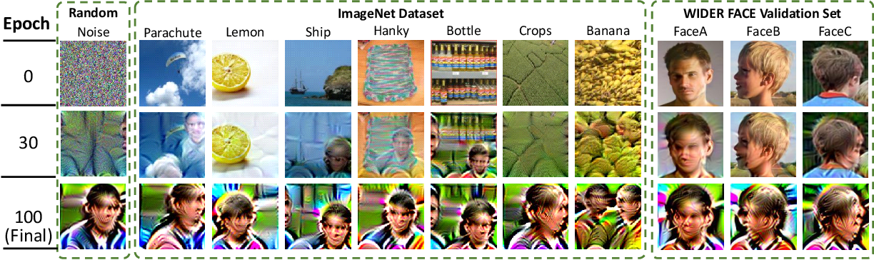 Figure 3 for Design and Interpretation of Universal Adversarial Patches in Face Detection
