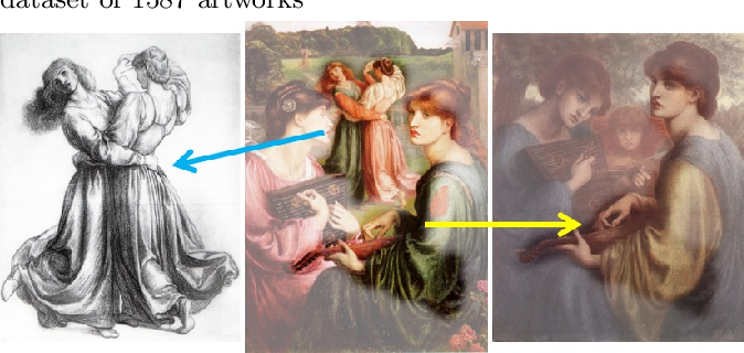 Figure 1 for Discovering Visual Patterns in Art Collections with Spatially-consistent Feature Learning