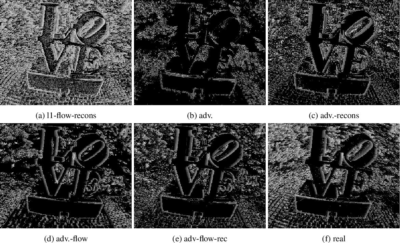 Figure 3 for EventGAN: Leveraging Large Scale Image Datasets for Event Cameras