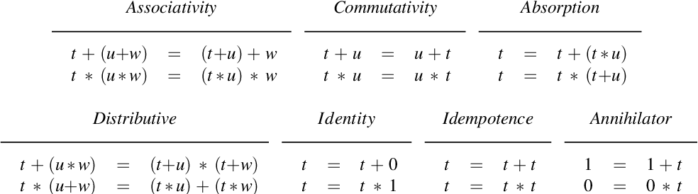 Figure 3 for Causal Graph Justifications of Logic Programs