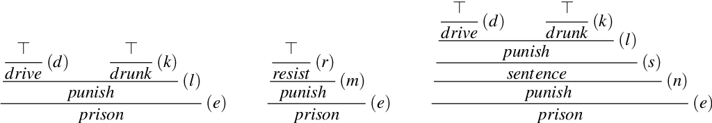 Figure 2 for Causal Graph Justifications of Logic Programs