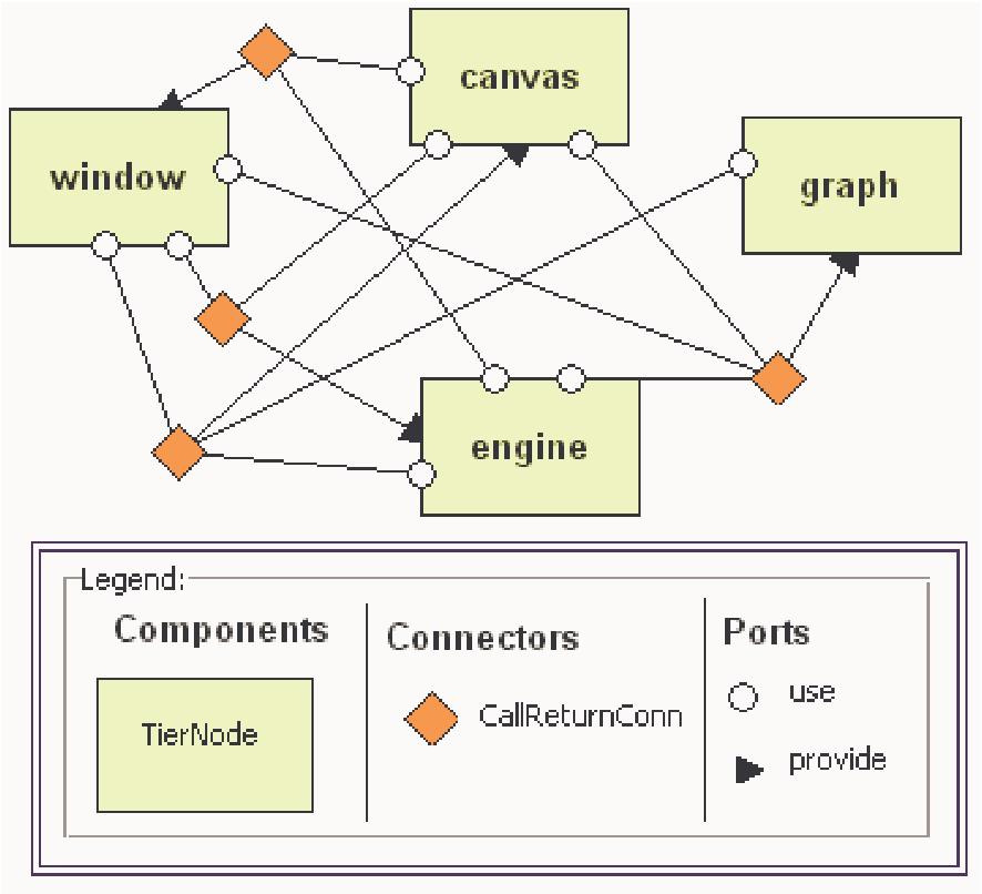 software reengineering vs reverse engineering pdf
