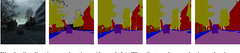 Figure 3 for ComBiNet: Compact Convolutional Bayesian Neural Network for Image Segmentation