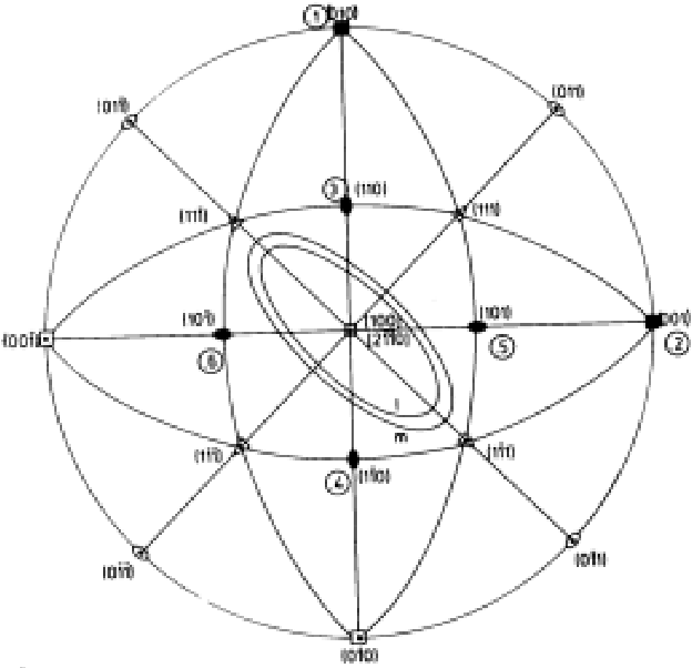 Figure 4 From The Crystallography Of The Bcc To Hcp Orthohexagonal