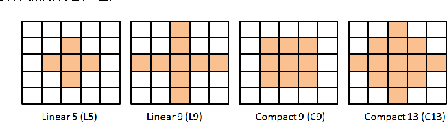 Figure 1 for Theoretical and Empirical Analysis of a Parallel Boosting Algorithm