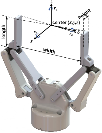 Figure 2 for RGB Matters: Learning 7-DoF Grasp Poses on Monocular RGBD Images