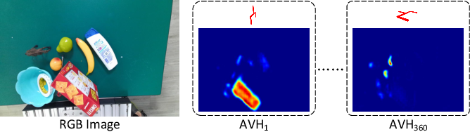 Figure 4 for RGB Matters: Learning 7-DoF Grasp Poses on Monocular RGBD Images