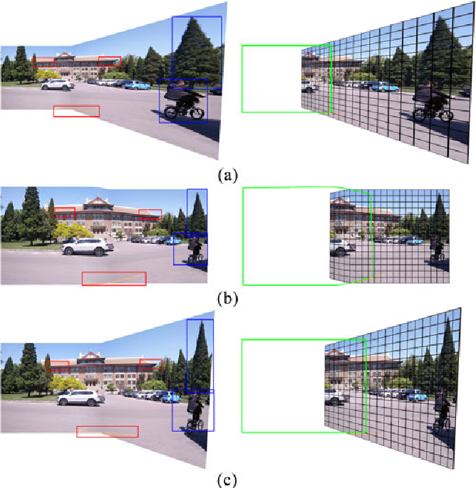Figure 1 for Quasi-homography warps in image stitching