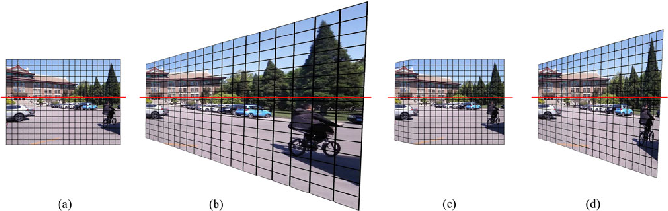 Figure 3 for Quasi-homography warps in image stitching
