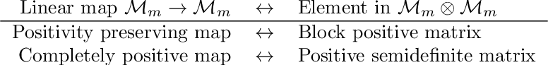 Figure 2 for Cats climb entails mammals move: preserving hyponymy in compositional distributional semantics