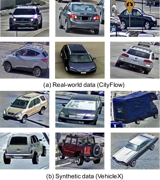 Figure 1 for Multi-Domain Learning and Identity Mining for Vehicle Re-Identification