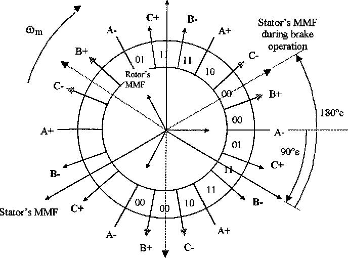 Arduino Dc Motor Diagram