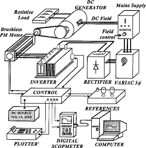 Dc Winch Motor Wiring Diagram