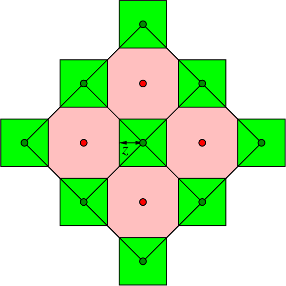 Figure 2 for Content Placement in Networks of Similarity Caches