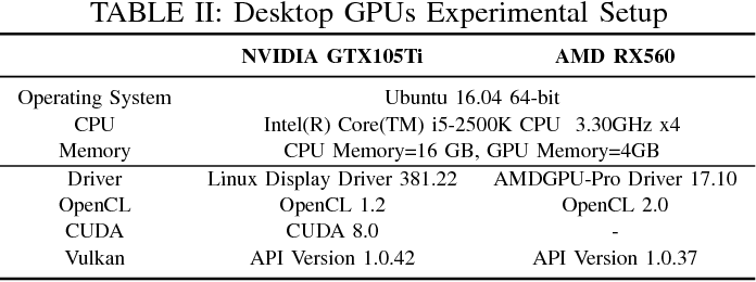 Table II from VComputeBench: A Vulkan Benchmark Suite for GPGPU on