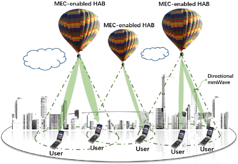 Figure 1 for Federated Learning for Task and Resource Allocation in Wireless High Altitude Balloon Networks