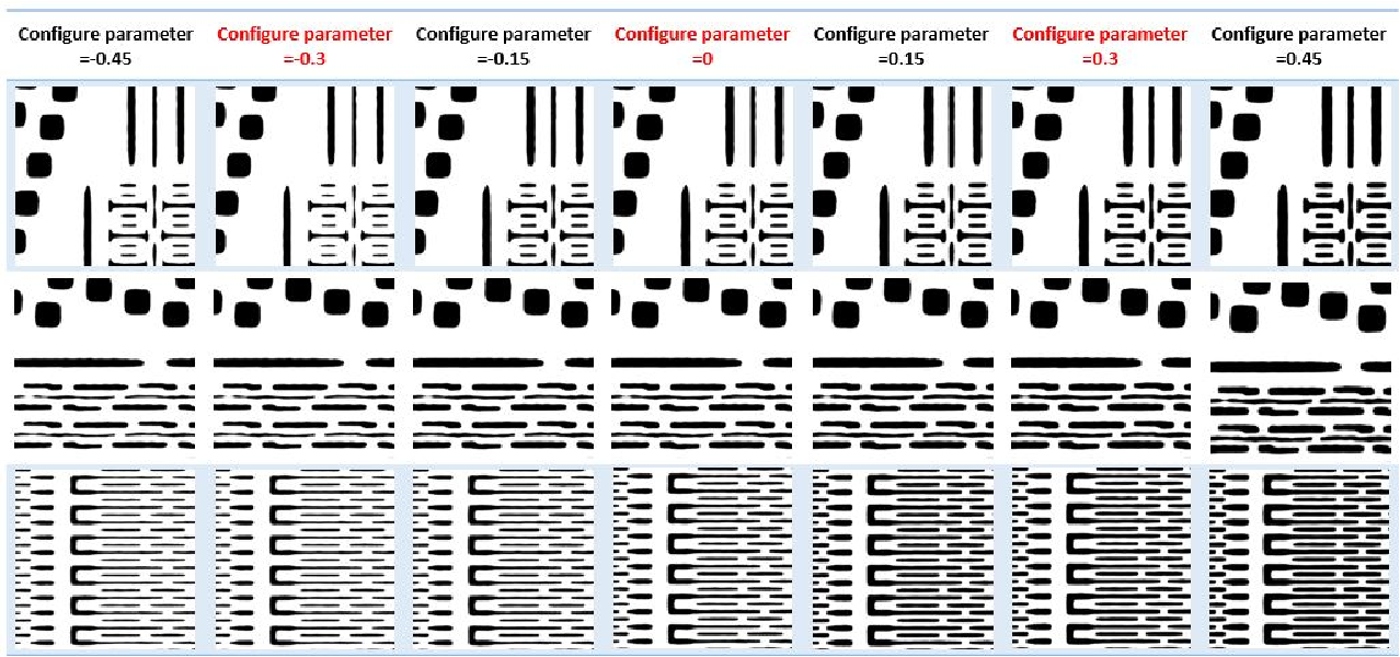 Figure 3 for From IC Layout to Die Photo: A CNN-Based Data-Driven Approach