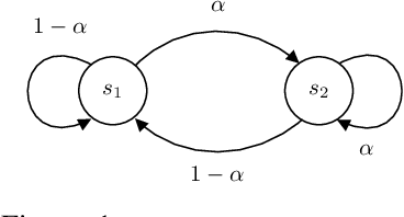 Figure 1 for Learning the Arrow of Time
