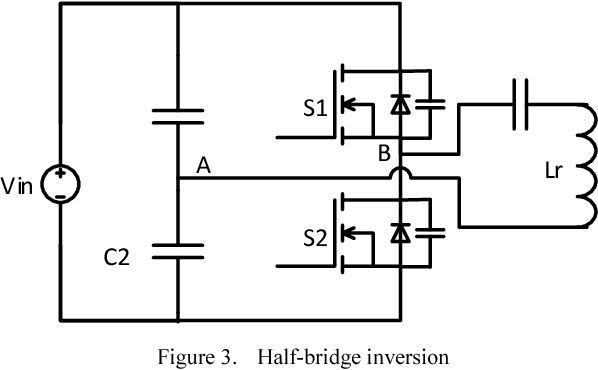 Design of new wireless power transmission device based on PWM