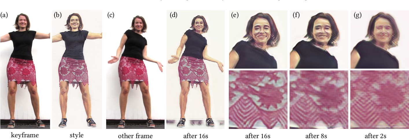 Figure 1 for Interactive Video Stylization Using Few-Shot Patch-Based Training