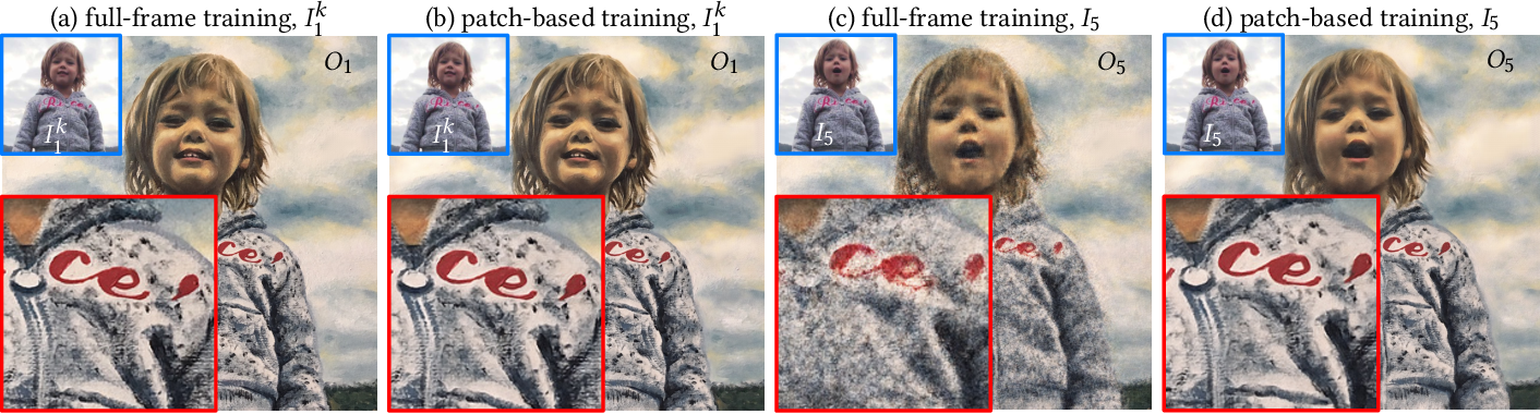 Figure 3 for Interactive Video Stylization Using Few-Shot Patch-Based Training