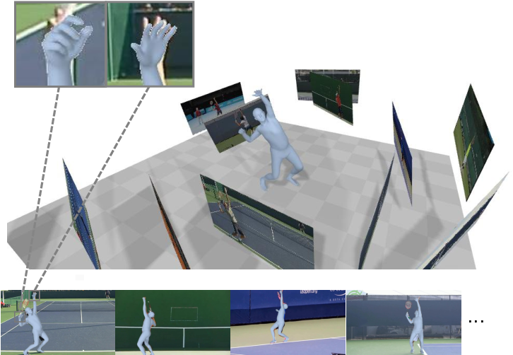 Figure 1 for Motion Capture from Internet Videos