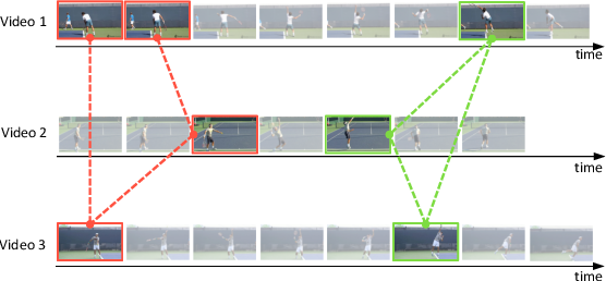 Figure 4 for Motion Capture from Internet Videos