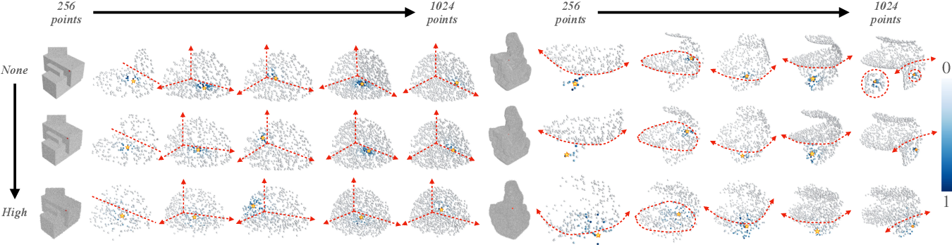 Figure 3 for Fast and Accurate Normal Estimation for Point Cloud via Patch Stitching