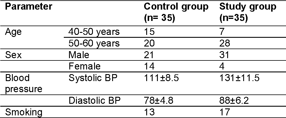TABLE 1 COMPARISON OF DEMOGRAPHIC PROFILE IN TWO GROUPS