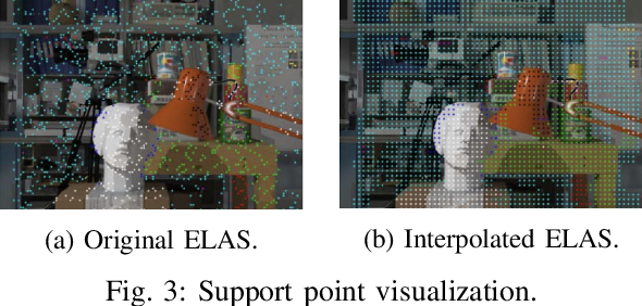 Figure 3 for iELAS: An ELAS-Based Energy-Efficient Accelerator for Real-Time Stereo Matching on FPGA Platform