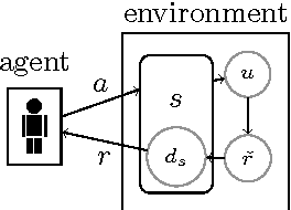 Figure 1 for Avoiding Wireheading with Value Reinforcement Learning