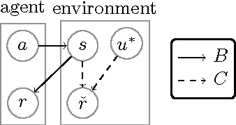 Figure 3 for Avoiding Wireheading with Value Reinforcement Learning