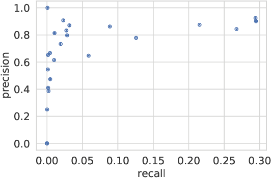 Figure 4 for WALNUT: A Benchmark on Weakly Supervised Learning for Natural Language Understanding