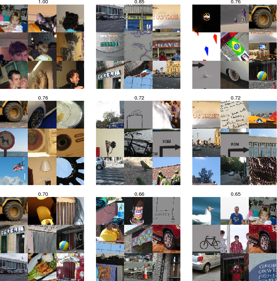 Figure 4 for Deep Gaze I: Boosting Saliency Prediction with Feature Maps Trained on ImageNet