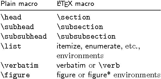 How To Do Subsection Latex