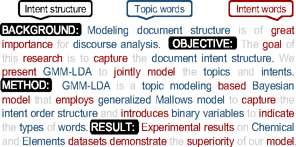 Figure 1 for Jointly Modeling Topics and Intents with Global Order Structure