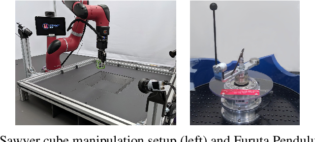 Figure 3 for Continuous-Discrete Reinforcement Learning for Hybrid Control in Robotics