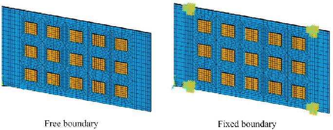 Fig. 4. FE models of packaged PCB obtain experimental modal parameters of the packaged PCB,
