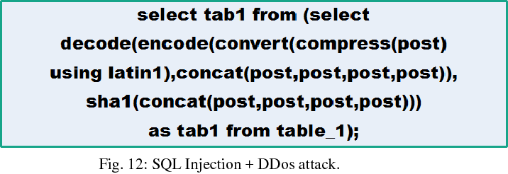 PDF] Detection and Prevention of SQL Injection Attack : A Survey