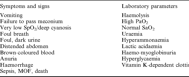A newborn with cyanosis - Semantic Scholar